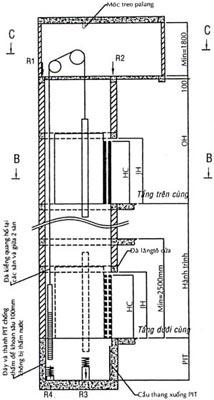 tiêu chuẩn hố thang máy https://thangmayhcm.com/tu-van-thiet-ke/