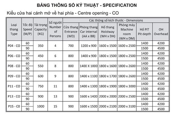 tiêu chuẩn hố thang máy - Thang Máy HCM tổng hợp tin.
